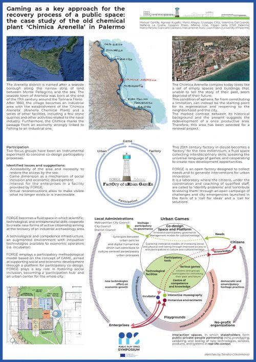 Gentile, Picone - Gaming as a key approach for the recovery process of a public space: the case study of the old chemical plant 'Chimica Arenella' in Palermo