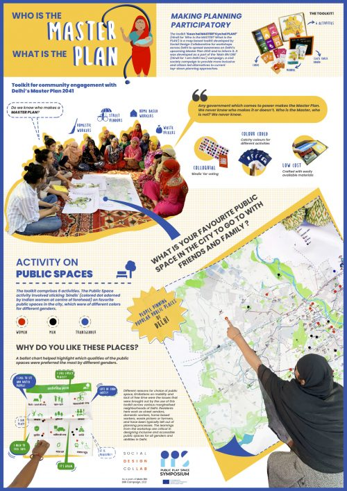 Janu - Toolkit for community engagement with Delhi's Master Plan 2041
