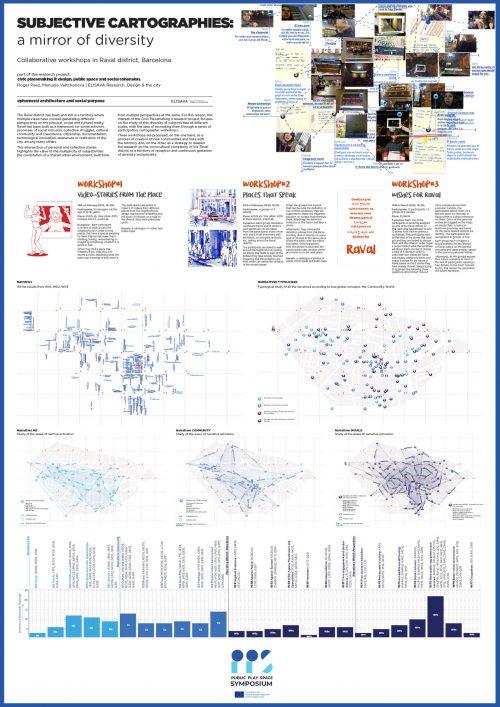 Paez, Valtchanova - Subjective Cartographies: a mirror of diversity